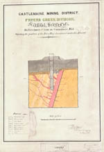 Castlemaine mining district fryers creek division. Vertical section of McKetchnie's claim on commissioners flat showing the position of the town reef discovered under the alluvial